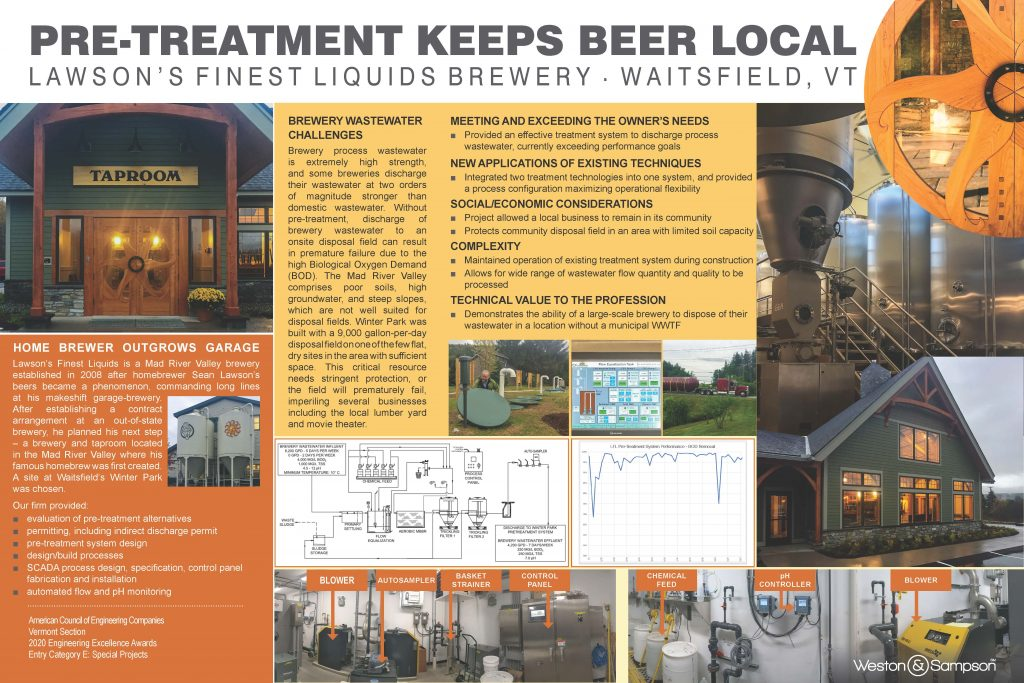 ACEC VT Special Projects Merit Award Recipient 2020 Lawson's Finest Liquids Brewery Wastewater Treatment System