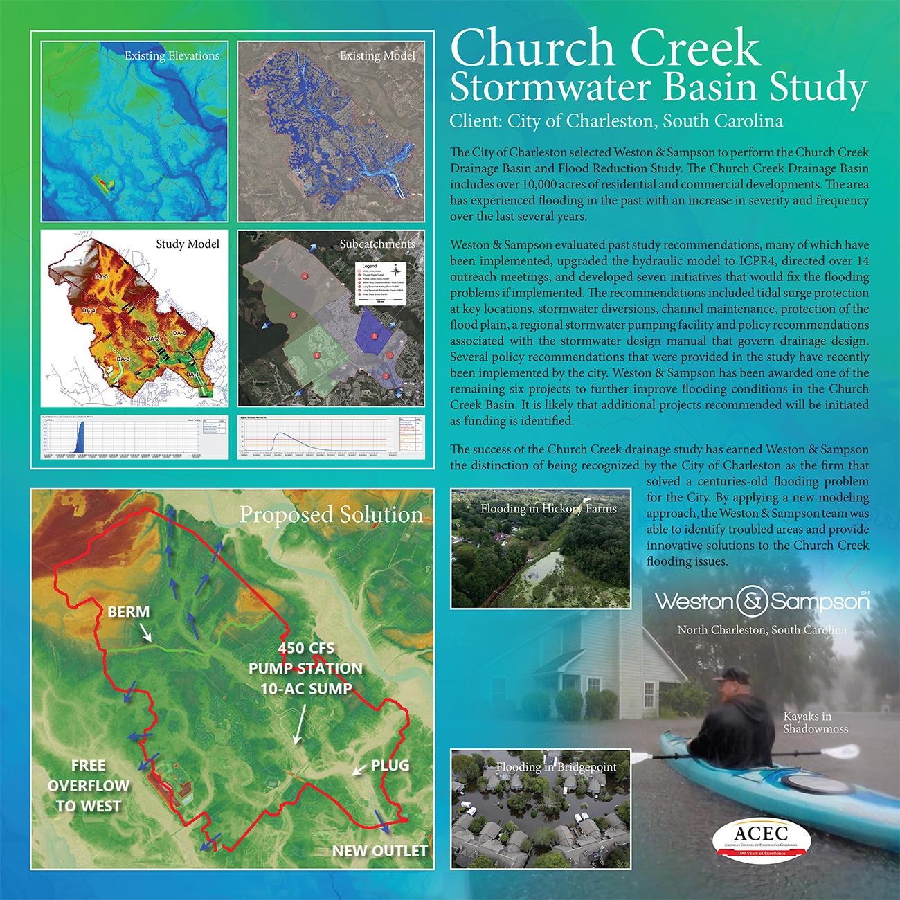 Church Creek Stormwater Basin Study