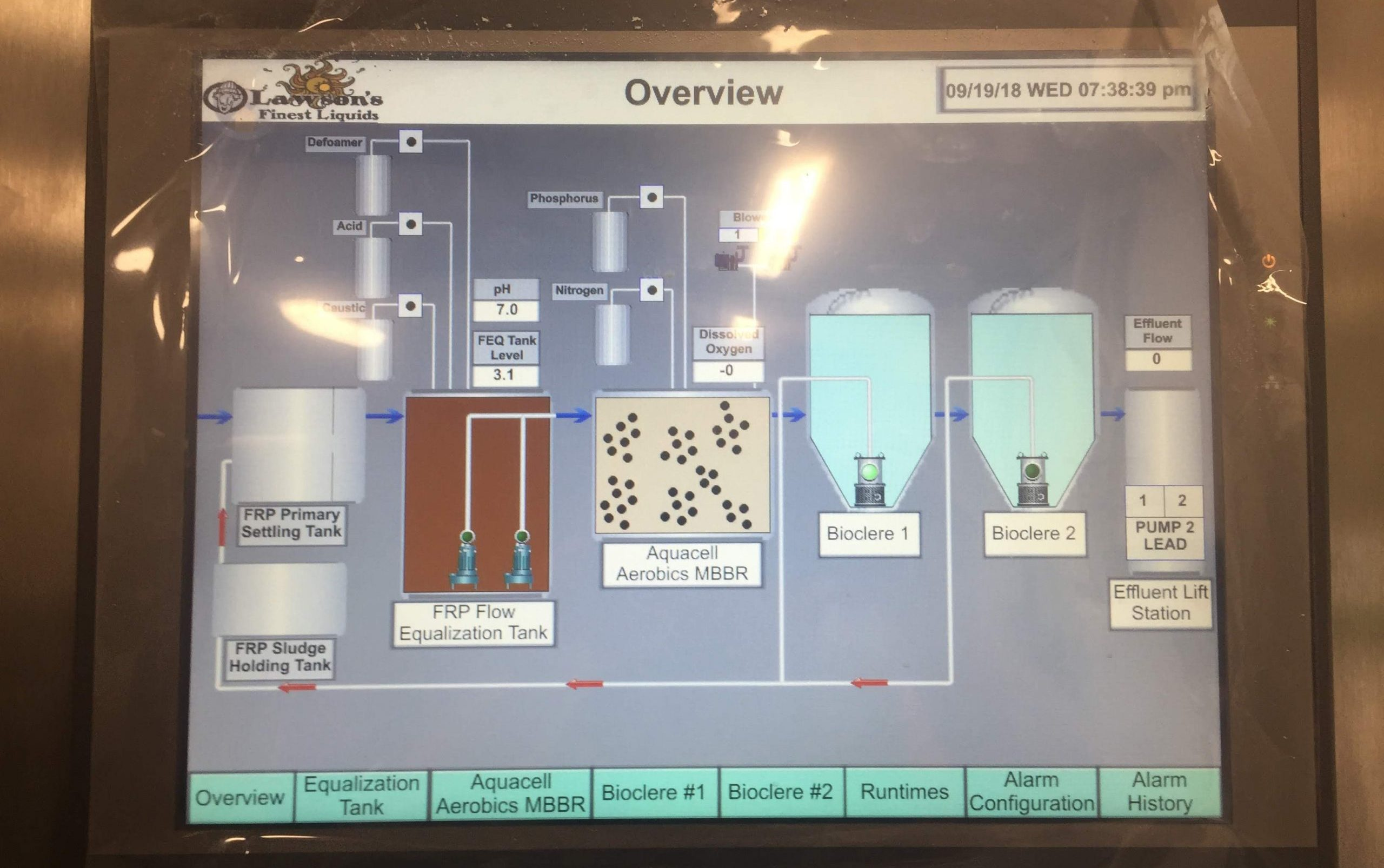Wastewater Permitting and Pre-Treatment for Lawson's Finest Liquids